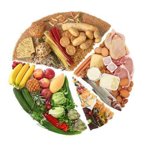 Dieta Niskiego Indeksu Glikemicznego Ig Gotujmy Pl