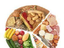 Dieta niskiego indeksu glikemicznego - IG