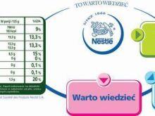 Kompas żywieniowy - zbilansowane menu
