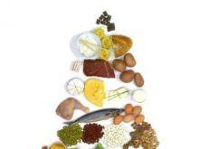 Nowa piramida zdrowego odżywania