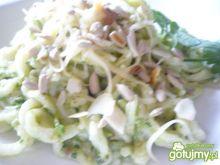 Pesto pietruszkowo-bazyliowe
