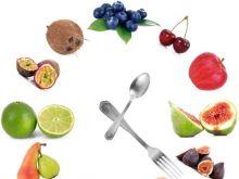 Posiłki które dodadzą energii