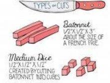 Warsztaty sprawnego posługiwania się nożem