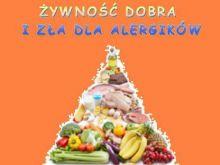 Żywność dobra i zła dla alergików.